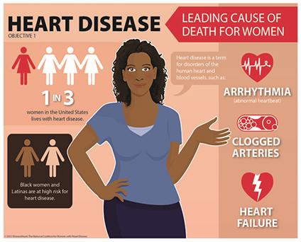 5 Ways to Keep Your Heart Healthy – Black Girl Health Blog